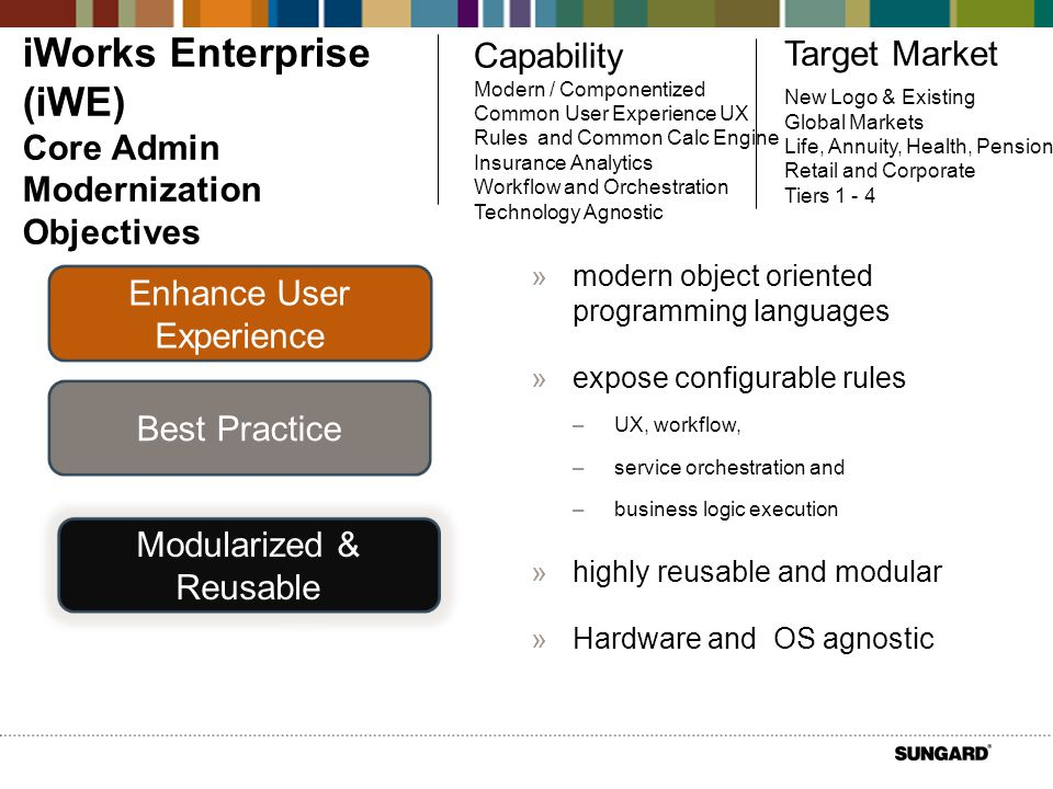 iWorks Enterprise (iWE) Core Admin Modernization Objectives Capability Modern / Componentized Common User Experience UX Rules and Common Calc Engine Insurance Analytics Workflow and Orchestration Technology Agnostic Target Market New Logo & Existing Global Markets Life, Annuity, Health, Pensions Retail and Corporate Tiers 1 - 4 Enhance User Experience Best Practice Modularized & Reusable »modern object oriented programming languages »expose configurable rules –UX, workflow, –service orchestration and –business logic execution »highly reusable and modular »Hardware and OS agnostic