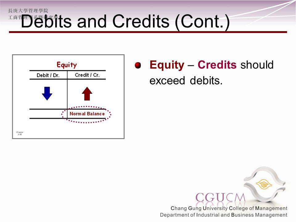 Equity – Credits should exceed debits. Debits and Credits (Cont.)