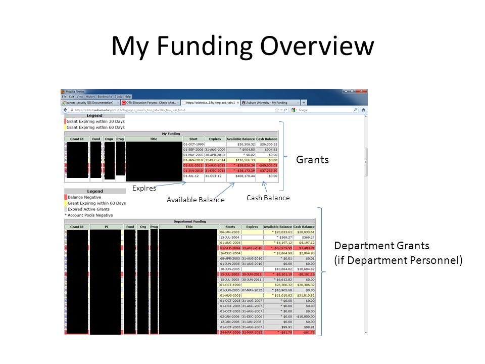 My Funding Overview Grants Department Grants (if Department Personnel) Available Balance Expires Cash Balance