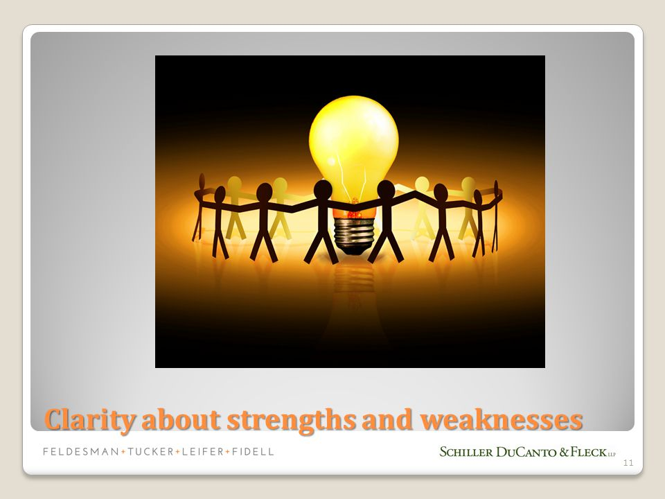 Clarity about strengths and weaknesses 11