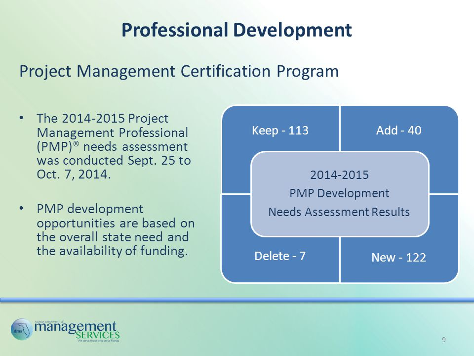 Professional Development The 2014-2015 Project Management Professional (PMP)® needs assessment was conducted Sept.