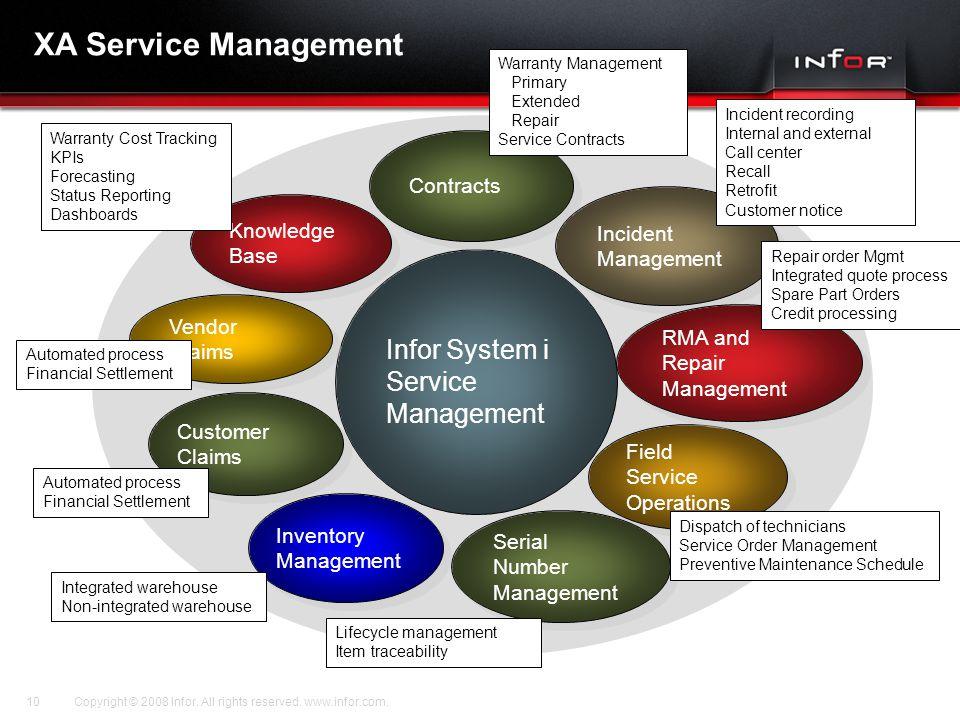 Template V.16, July 19, 2011 XA Service Management Copyright © 2008 Infor.