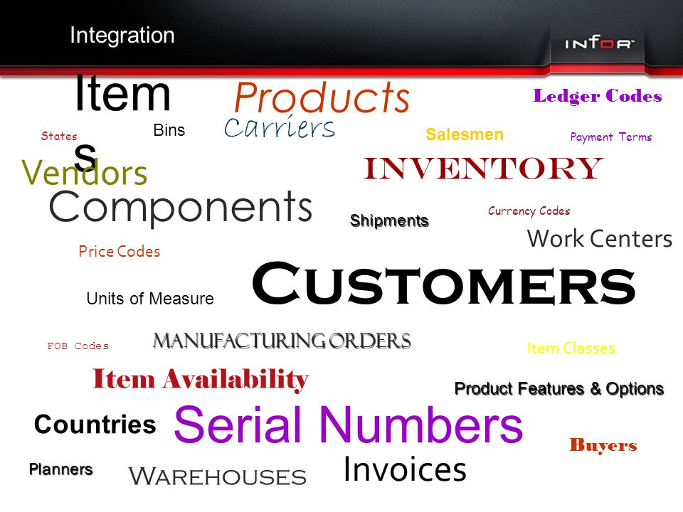 Template V.16, July 19, 2011 Components Bins Buyers Carriers Countries Currency Codes Customers Addresses Price Codes FOB Codes Invoices Item Availability Inventory Item s Item Classes Ledger Codes Manufacturing Orders Payment Terms Planners Price Books Product Features & Options Products Salesmen Serial Numbers Shipments States Units of Measure Vendors Warehouses Work Centers Integration