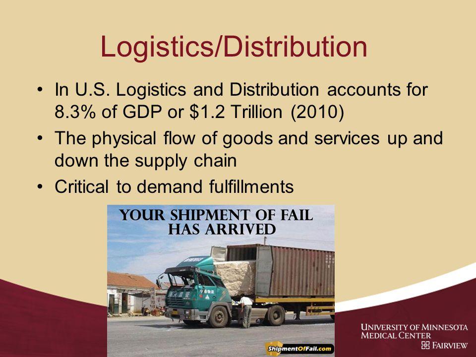 Logistics/Distribution In U.S.