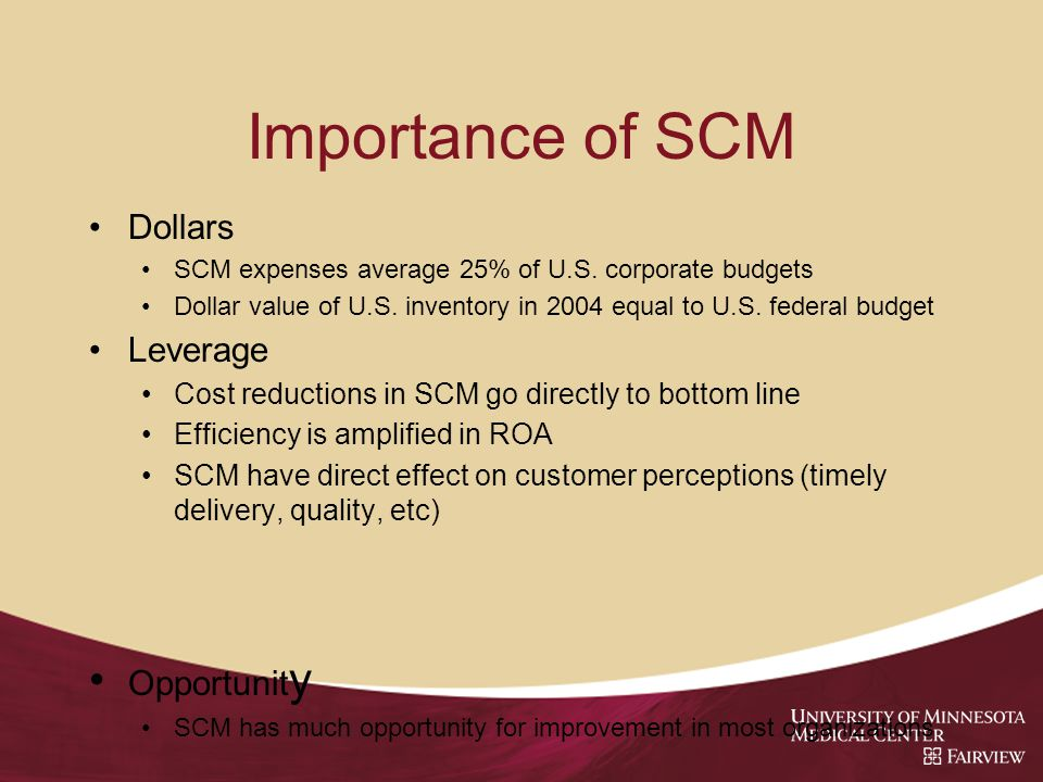 Importance of SCM Dollars SCM expenses average 25% of U.S.