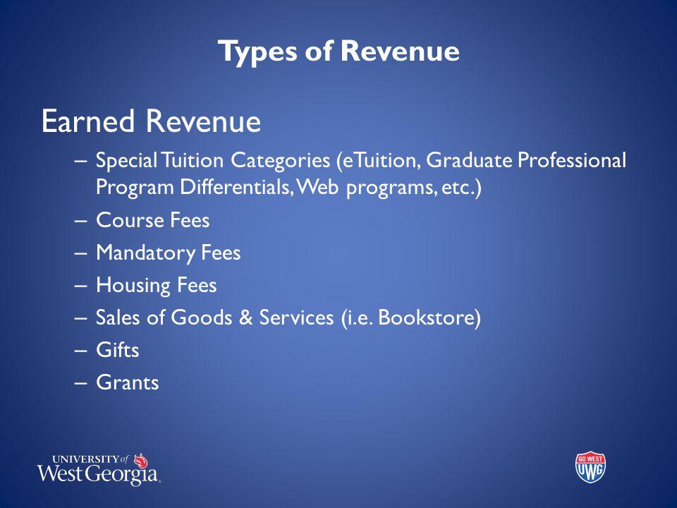 Types of Revenue Earned Revenue – Special Tuition Categories (eTuition, Graduate Professional Program Differentials, Web programs, etc.) – Course Fees