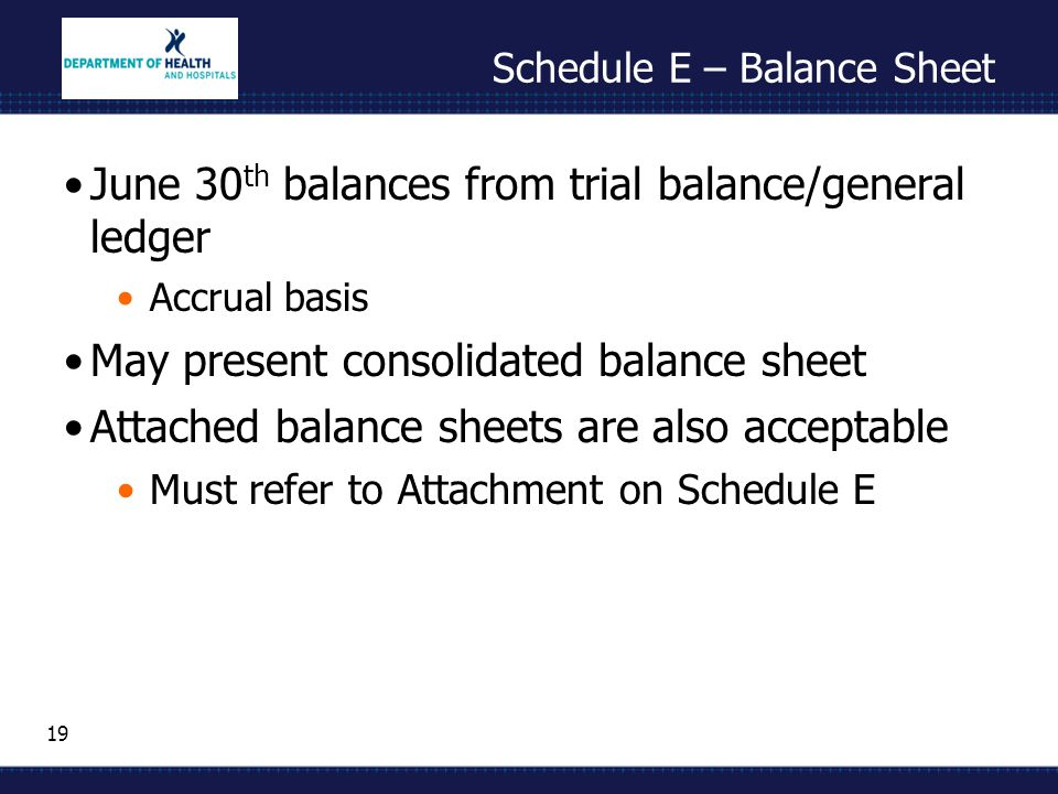 19 Schedule E – Balance Sheet June 30 th balances from trial balance/general ledger Accrual basis May present consolidated balance sheet Attached balance sheets are also acceptable Must refer to Attachment on Schedule E