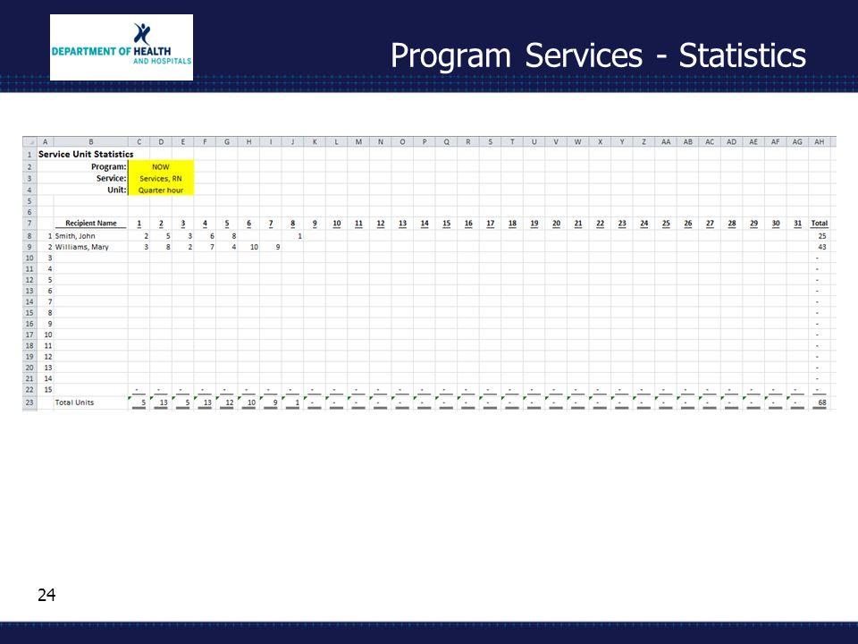 24 Program Services - Statistics