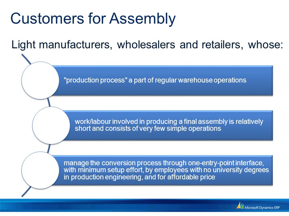 Customers for Assembly production process a part of regular warehouse operations work/labour involved in producing a final assembly is relatively short and consists of very few simple operations manage the conversion process through one-entry-point interface, with minimum setup effort, by employees with no university degrees in production engineering, and for affordable price Light manufacturers, wholesalers and retailers, whose: