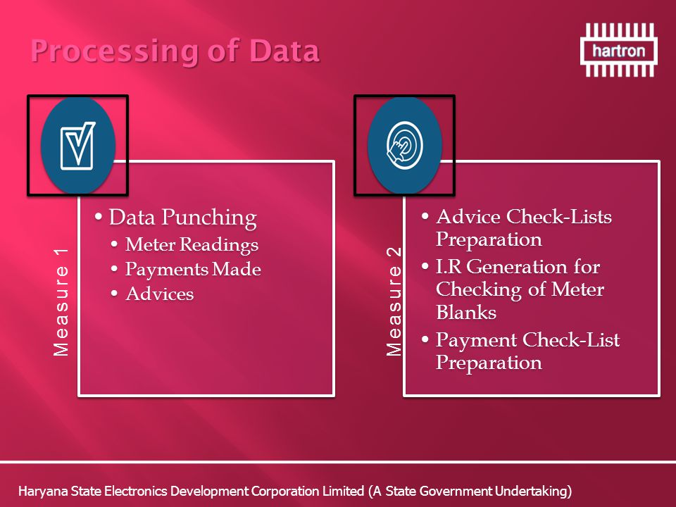 Haryana State Electronics Development Corporation Limited (A State Government Undertaking) Processing of Data Measure 1 Data Punching Meter Readings Payments Made Advices Measure 2 Advice Check-Lists Preparation I.R Generation for Checking of Meter Blanks Payment Check-List Preparation