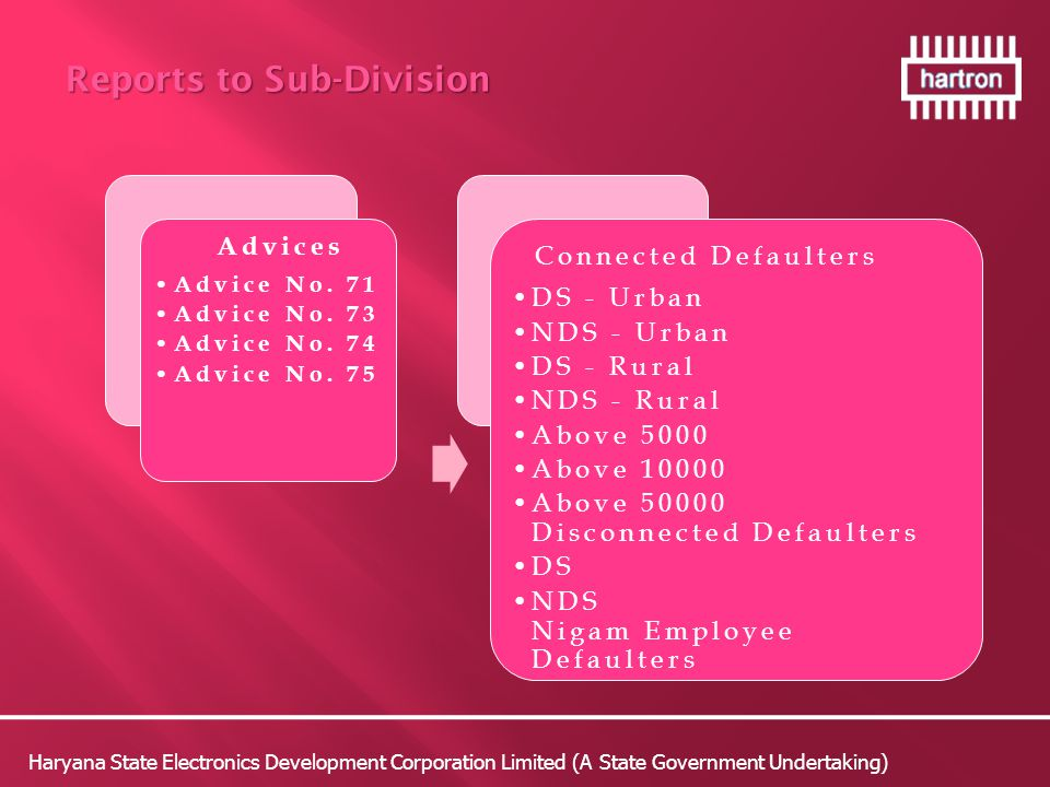 Haryana State Electronics Development Corporation Limited (A State Government Undertaking) Reports to Sub-Division Reports to Sub-Division Advices Advice No.
