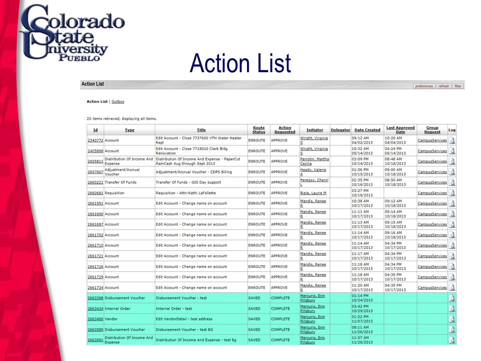 March 12, 2004 Action List