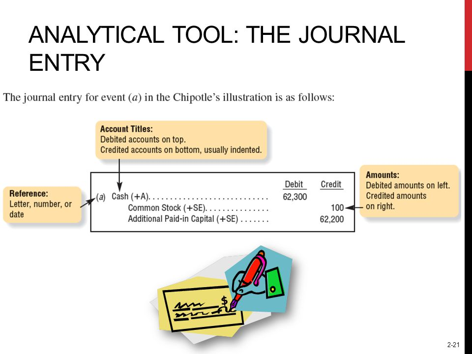 2-21 ANALYTICAL TOOL: THE JOURNAL ENTRY