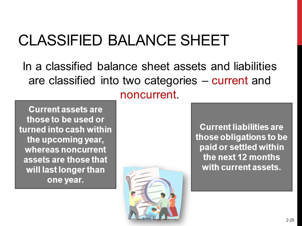 2-28 CLASSIFIED BALANCE SHEET In a classified balance sheet assets and liabilities are classified into two categories – current and noncurrent. Curren