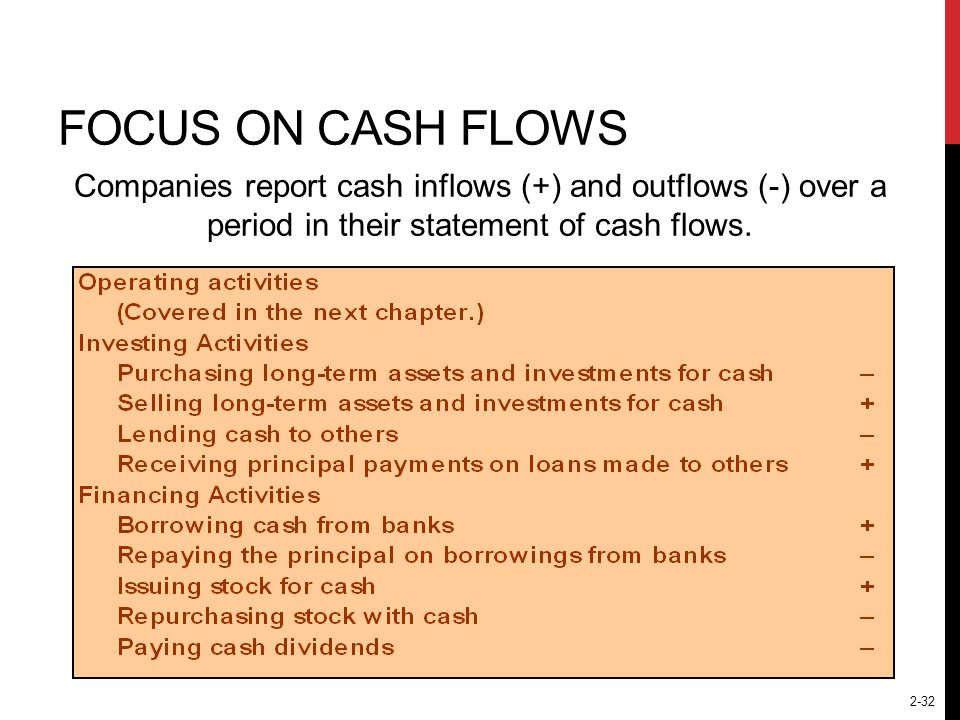 2-32 FOCUS ON CASH FLOWS Companies report cash inflows (+) and outflows (-) over a period in their statement of cash flows.