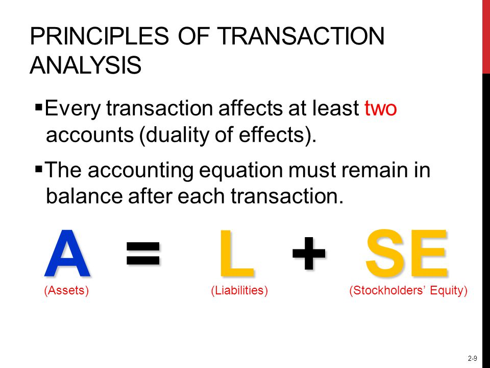 2-10 BALANCING THE ACCOUNTING EQUATION Step 1: Ask--What was received and what was given.