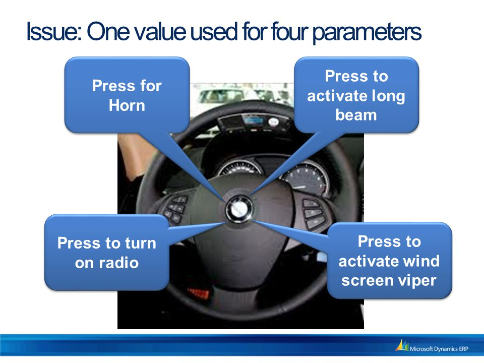 Issue: One value used for four parameters Press for Horn Press to activate long beam Press to activate wind screen viper Press to turn on radio