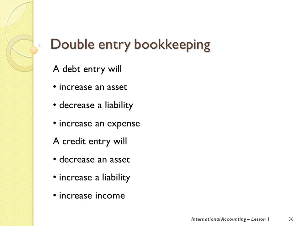 Double entry bookkeeping 36International Accounting – Lesson 1 A debt entry will increase an asset decrease a liability increase an expense A credit entry will decrease an asset increase a liability increase income