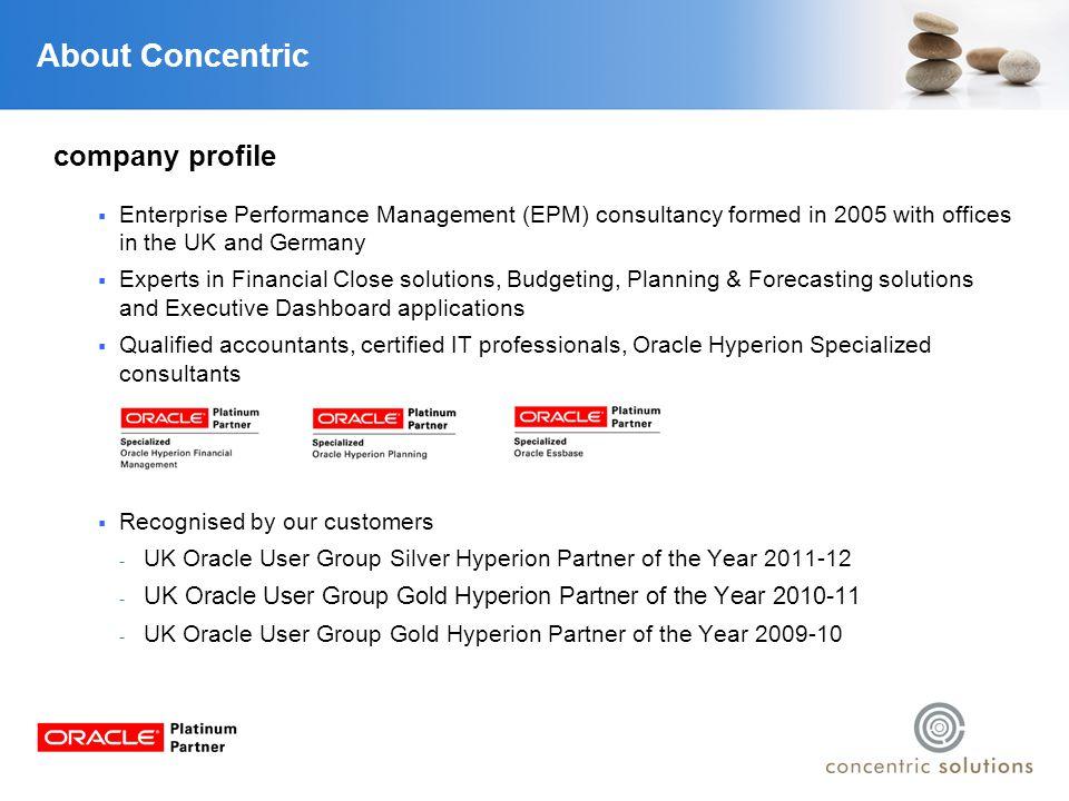Hyperion Financial Management