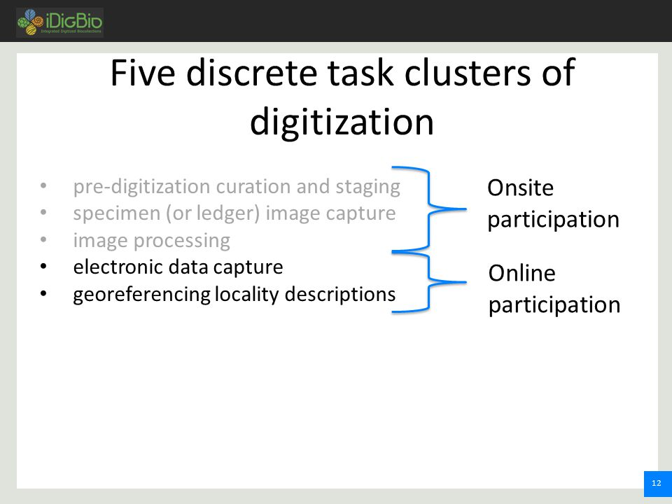 12 pre-digitization curation and staging specimen (or ledger) image capture image processing electronic data capture georeferencing locality descriptions Onsite participation Five discrete task clusters of digitization Online participation