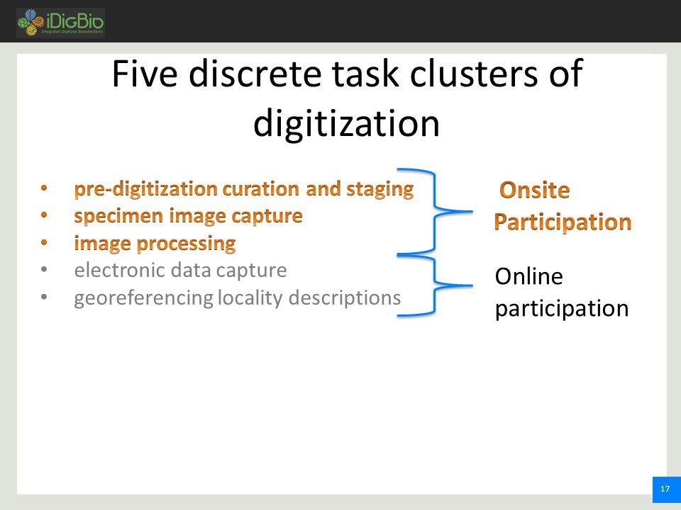 17 Five discrete task clusters of digitization Online participation