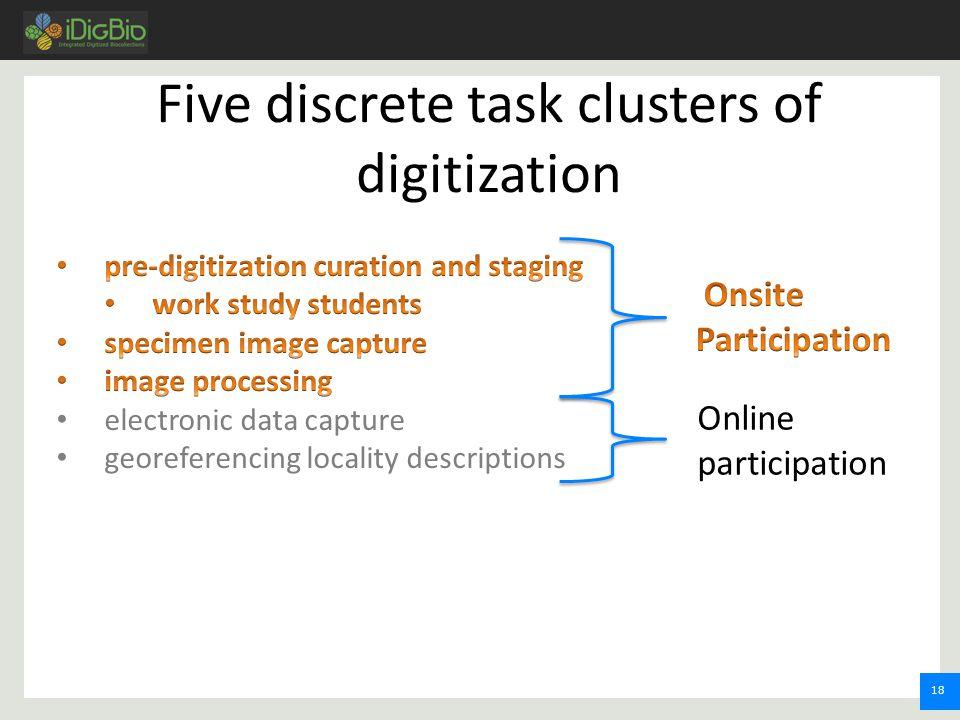 18 Five discrete task clusters of digitization Online participation