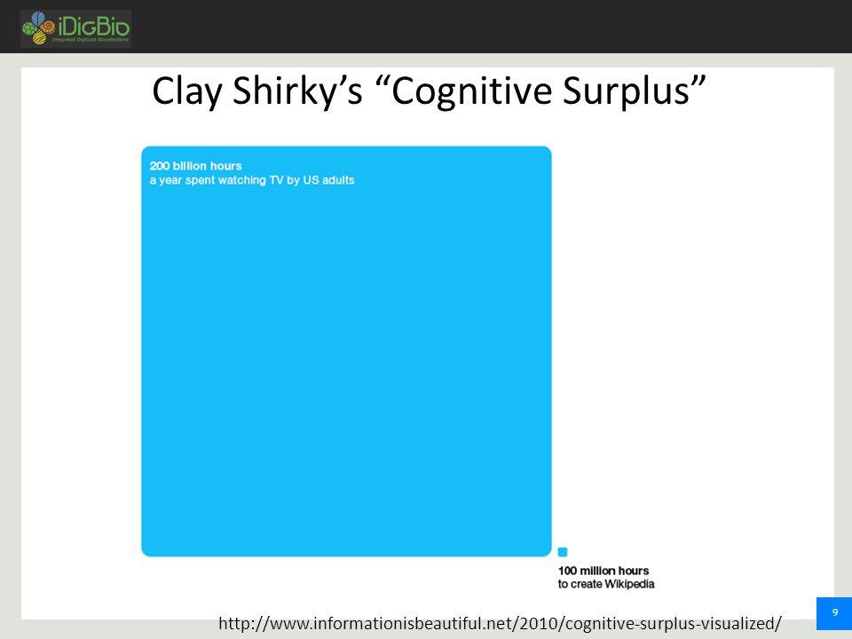 9 Clay Shirky's Cognitive Surplus http://www.informationisbeautiful.net/2010/cognitive-surplus-visualized/