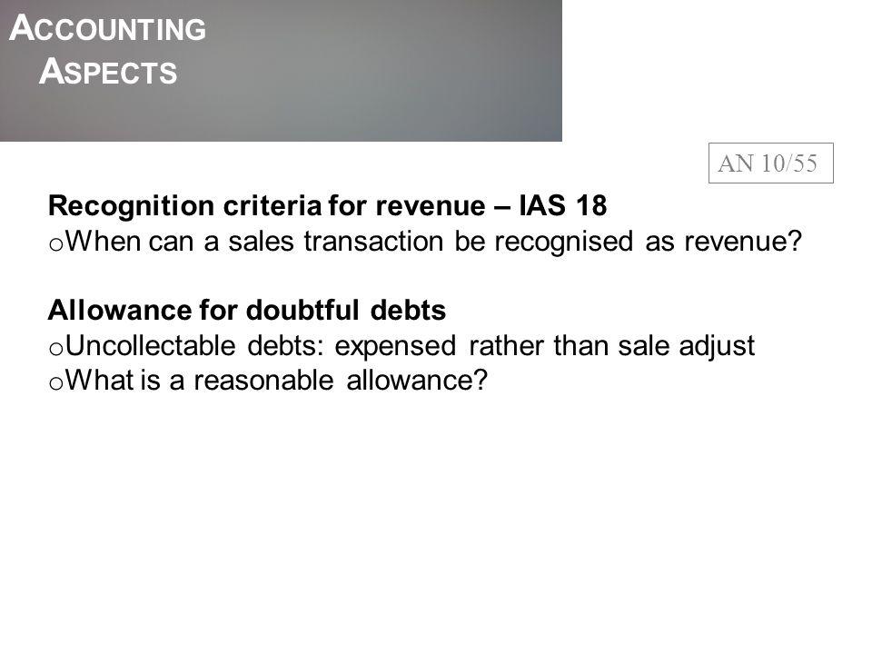 1.Fraudulent financial reporting (i.e.