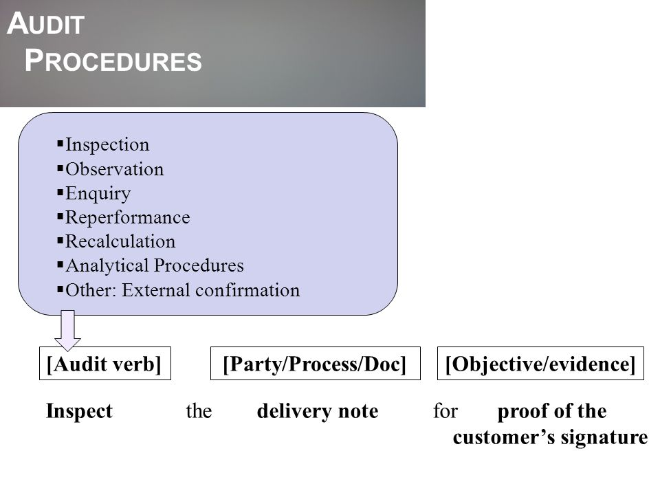 Revenue & Receipts Cycle SUBSTANTIVE PROCEDURES - Trade Receivables