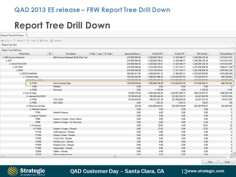 QAD Customer Day – Santa Clara, CA 13 Report Tree Drill Down QAD 2013 EE release – FRW Report Tree Drill Down