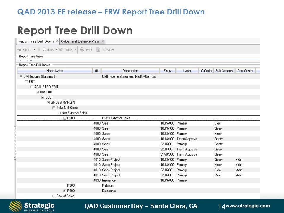 QAD Customer Day – Santa Clara, CA 14 Report Tree Drill Down QAD 2013 EE release – FRW Report Tree Drill Down