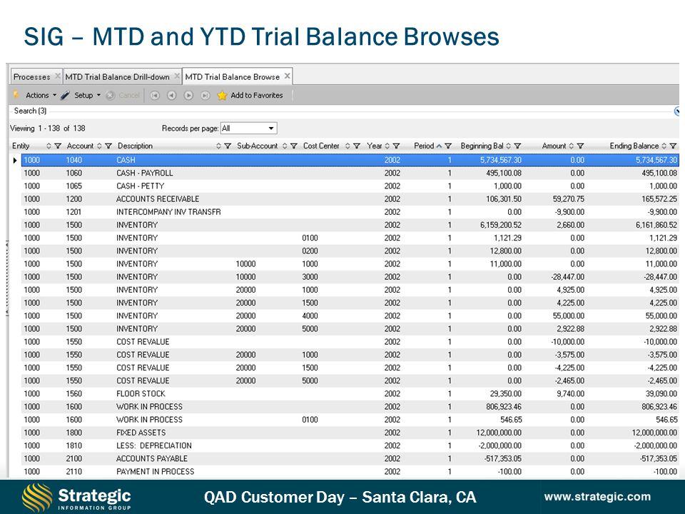 QAD Customer Day – Santa Clara, CA SIG – MTD and YTD Trial Balance Browses
