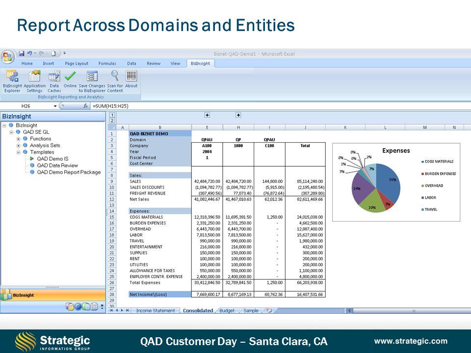 QAD Customer Day – Santa Clara, CA Report Across Domains and Entities
