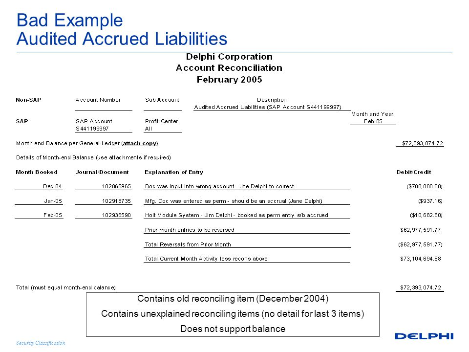 Security Classification Bad Example Audited Accrued Liabilities Contains old reconciling item (December 2004) Contains unexplained reconciling items (