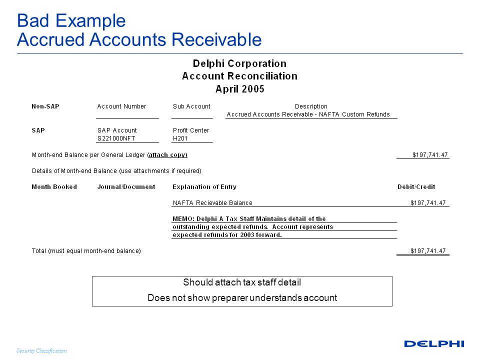 Security Classification Bad Example Accrued Accounts Receivable Should attach tax staff detail Does not show preparer understands account