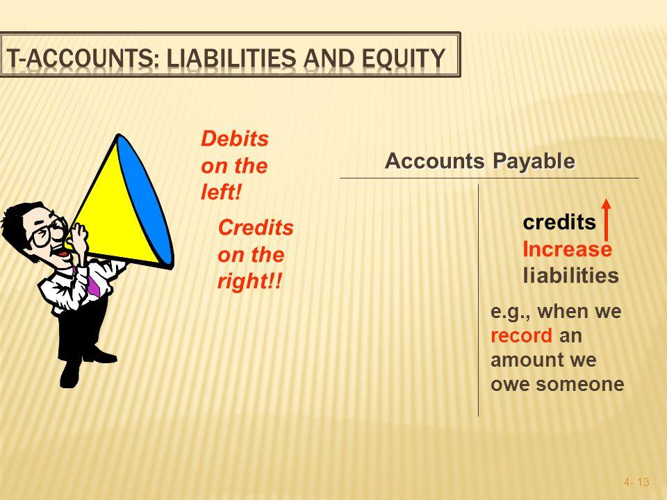 4- 12 Accounts Payable Accounts Payable credits increase liabilities Credits on the right!.