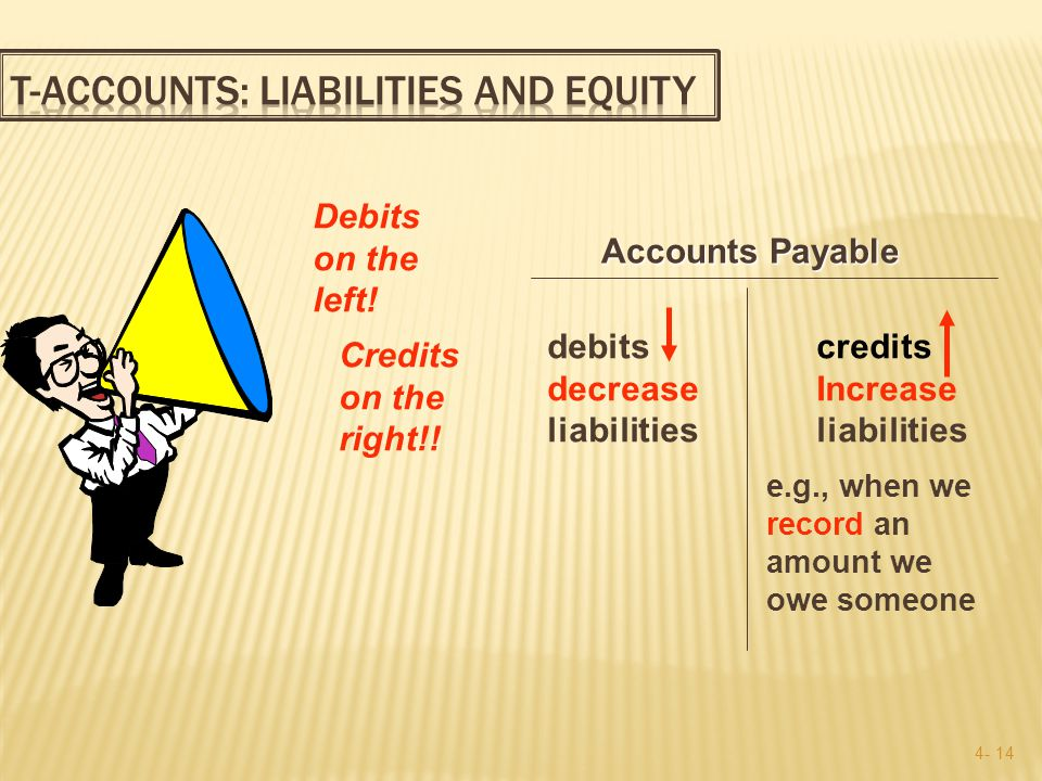 4- 13 Accounts Payable Accounts Payable credits Increase liabilities Credits on the right!.