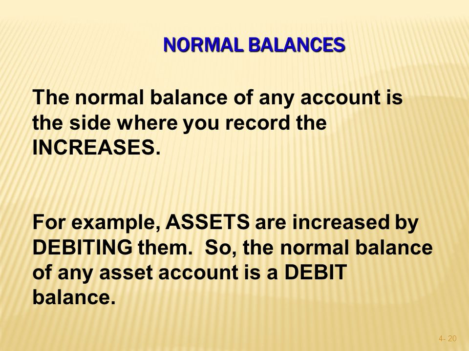 4- 19 General Journal Date Account Title Debit Credit Jan.