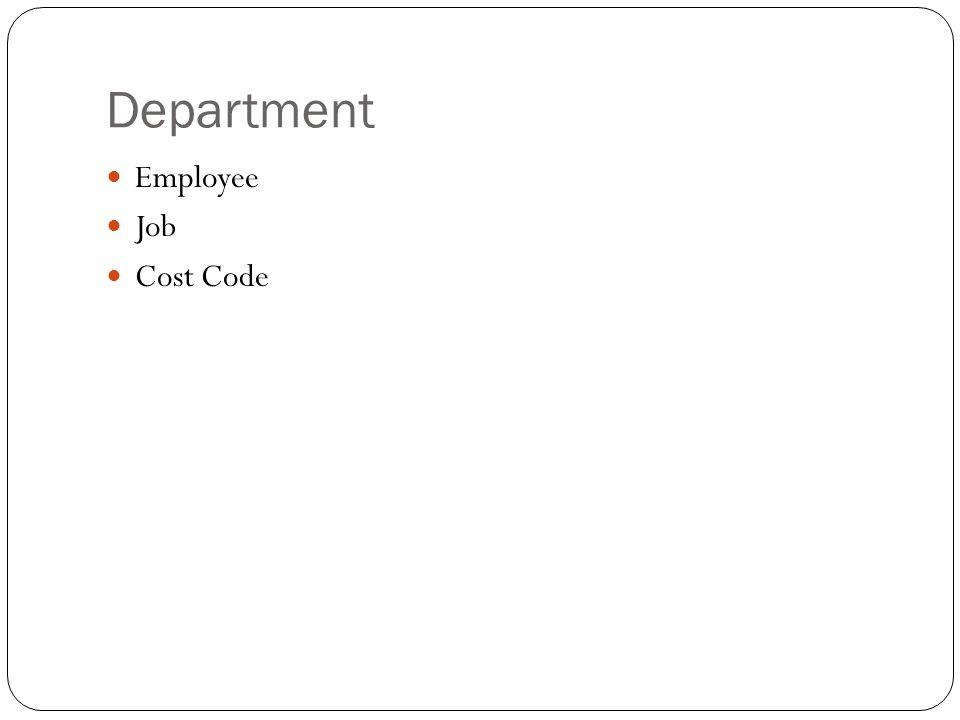 Department Employee Job Cost Code