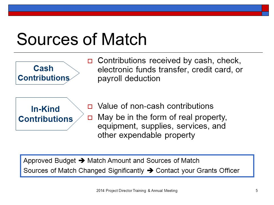 Sources of Match  Contributions received by cash, check, electronic funds transfer, credit card, or payroll deduction 5 Cash Contributions In-Kind Contributions  Value of non-cash contributions  May be in the form of real property, equipment, supplies, services, and other expendable property Approved Budget  Match Amount and Sources of Match Sources of Match Changed Significantly  Contact your Grants Officer 2014 Project Director Training & Annual Meeting