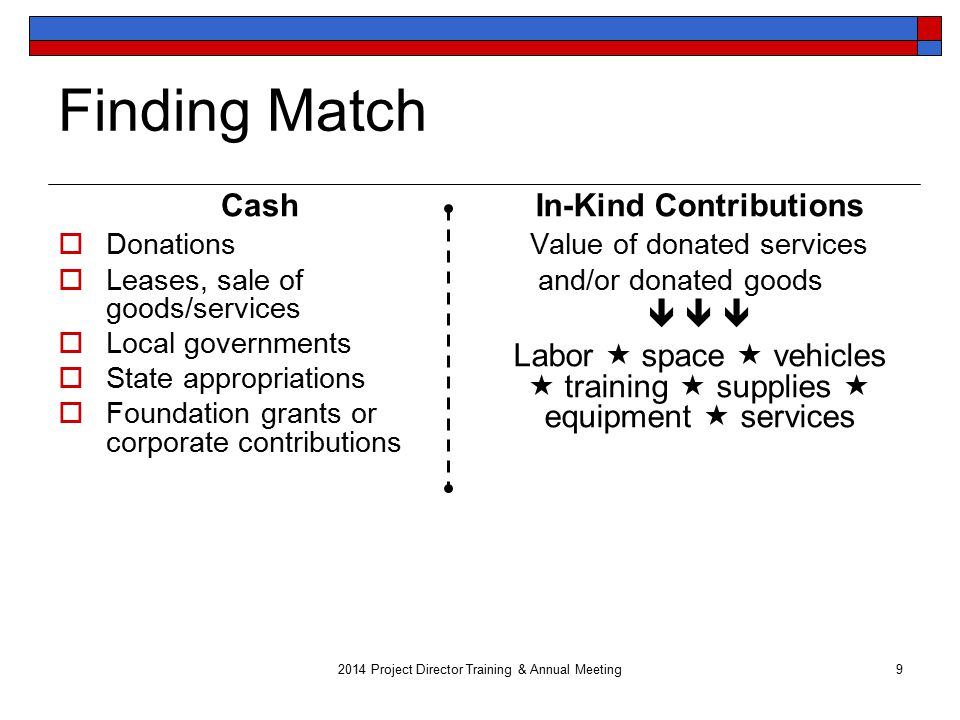 Finding Match Cash  Donations  Leases, sale of goods/services  Local governments  State appropriations  Foundation grants or corporate contributions In-Kind Contributions Value of donated services and/or donated goods    Labor  space  vehicles  training  supplies  equipment  services 2014 Project Director Training & Annual Meeting9