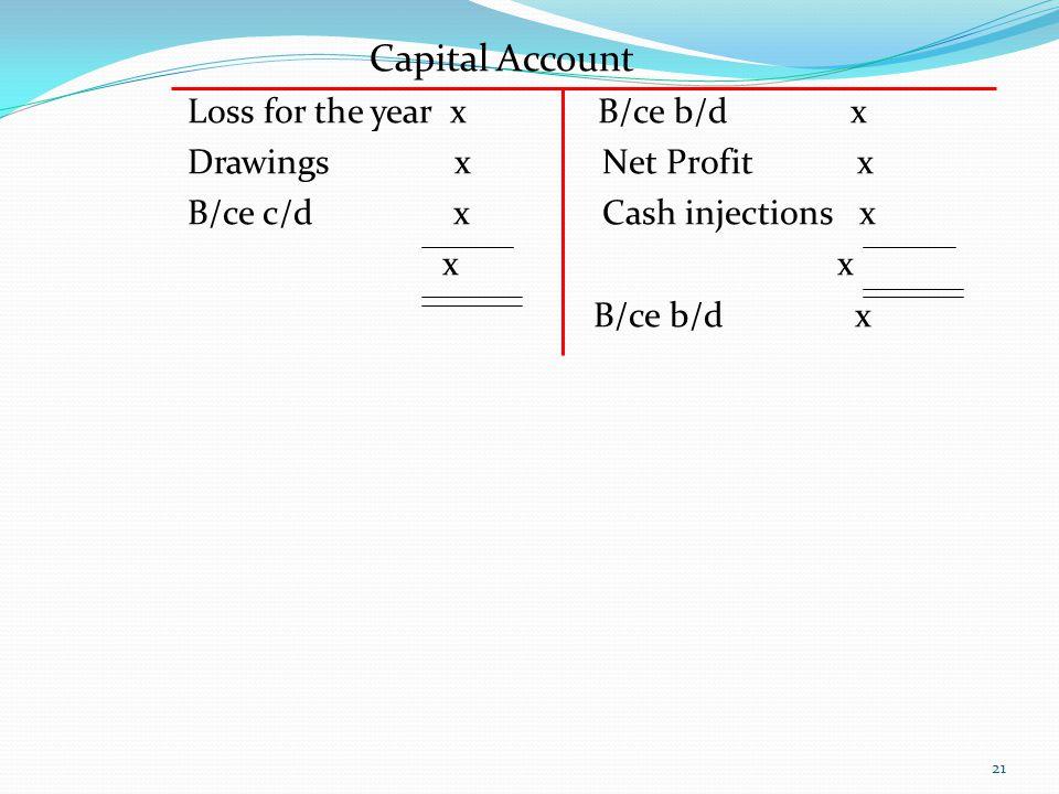 21 Capital Account Loss for the year x B/ce b/d x Drawings x Net Profit x B/ce c/d x Cash injections x x x B/ce b/d x