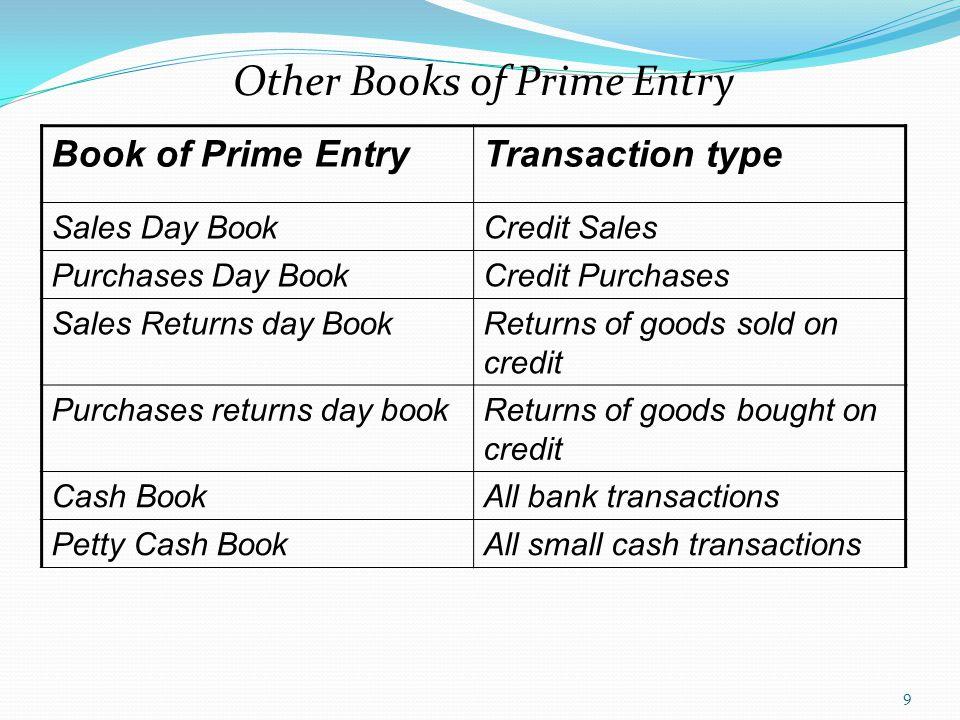 Book of Prime EntryTransaction type Sales Day BookCredit Sales Purchases Day BookCredit Purchases Sales Returns day BookReturns of goods sold on credi
