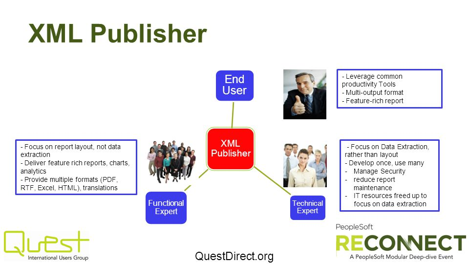 QuestDirect.org XML Publisher End User Technical Expert Functional Expert - Leverage common productivity Tools - Multi-output format - Feature-rich report - Focus on Data Extraction, rather than layout - Develop once, use many -Manage Security -reduce report maintenance -IT resources freed up to focus on data extraction - Focus on report layout, not data extraction - Deliver feature rich reports, charts, analytics - Provide multiple formats (PDF, RTF, Excel, HTML), translations