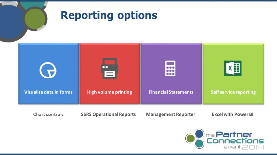 Reporting options Chart controls