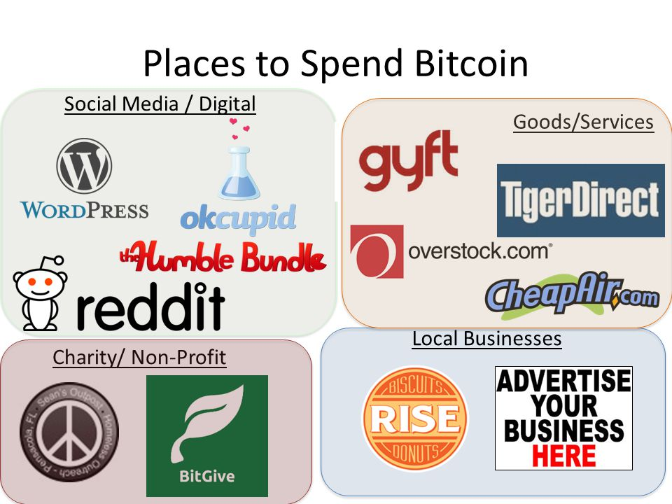 Places to Spend Bitcoin Charity/ Non-Profit Social Media / Digital Goods/Services Local Businesses