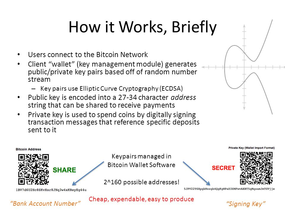 How it Works, Briefly Users connect to the Bitcoin Network Client wallet (key management module) generates public/private key pairs based off of random number stream – Key pairs use Elliptic Curve Cryptography (ECDSA) Public key is encoded into a 27-34 character address string that can be shared to receive payments Private key is used to spend coins by digitally signing transaction messages that reference specific deposits sent to it Keypairs managed in Bitcoin Wallet Software 2^160 possible addresses.
