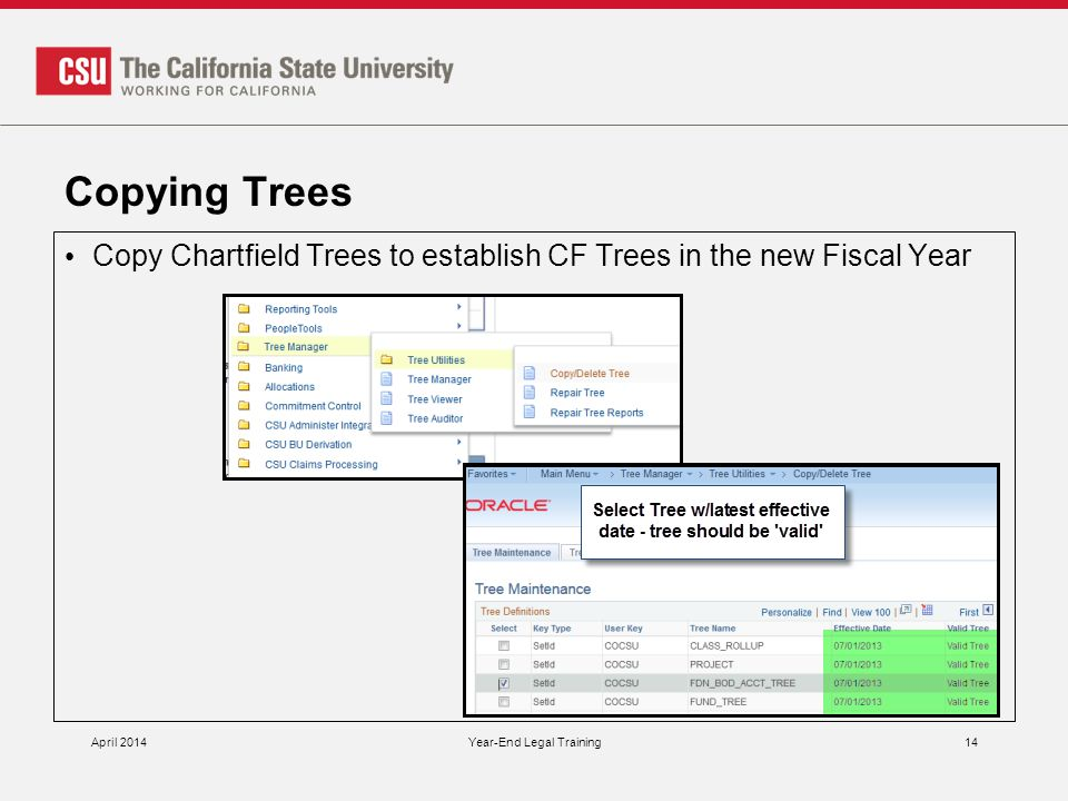 Copying Trees Copy Chartfield Trees to establish CF Trees in the new Fiscal Year April 2014Year-End Legal Training14