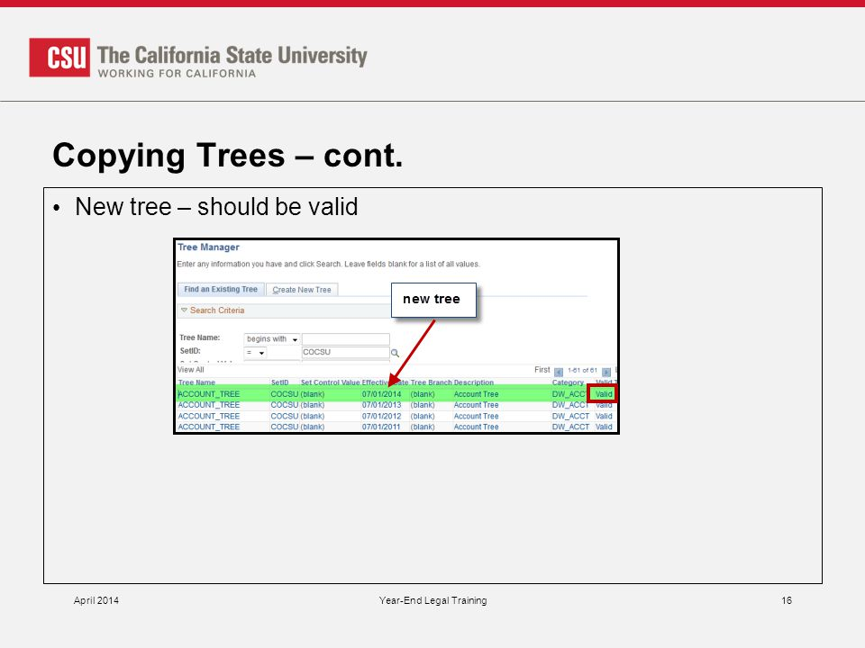 Copying Trees – cont. New tree – should be valid April 2014Year-End Legal Training16