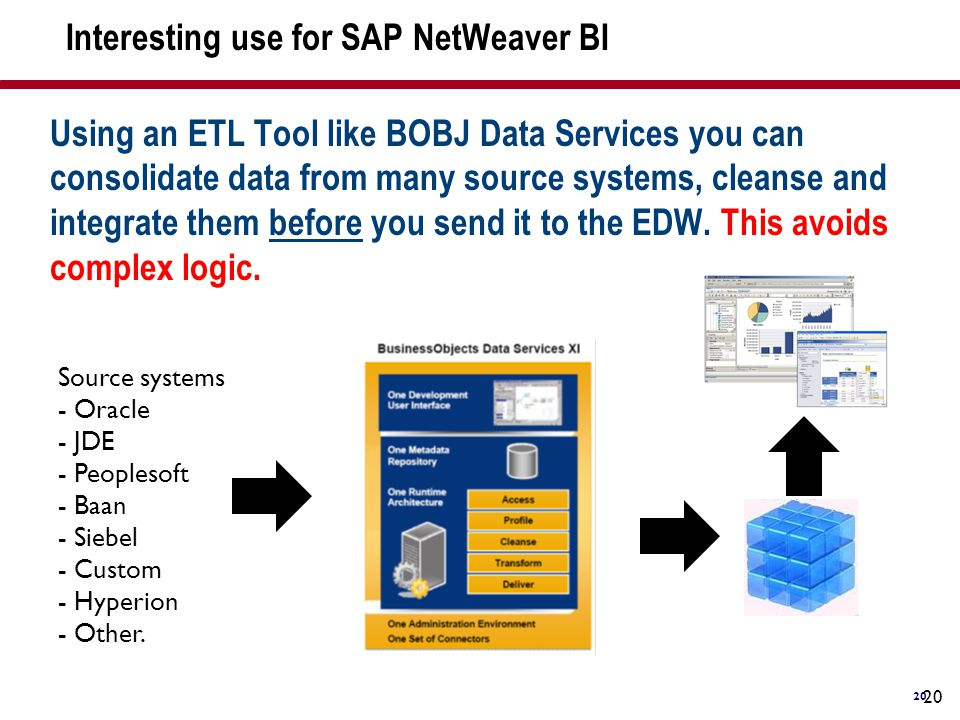 20 Interesting use for SAP NetWeaver BI Using an ETL Tool like BOBJ Data Services you can consolidate data from many source systems, cleanse and integ
